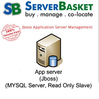 Jboss Application