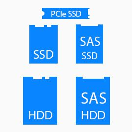 Get High Storage Capacity With Dell PowerEdge R610 Server